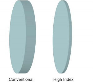 Where to get 1.74 high index lenses